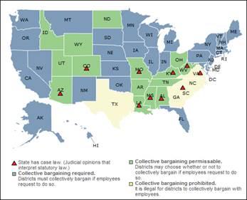 Bargaining States